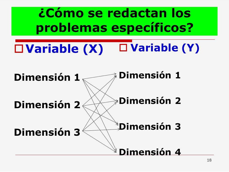 ¿Cómo se redactan los problemas específicos? Variable (X) Dimensión 1 Dimensión 2 Dimensión 3 Variable (Y) Dimensión 1 Dimensión 2 Dimensión 3 Dimensi