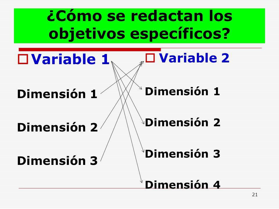 ¿Cómo se redactan los objetivos específicos? Variable 1 Dimensión 1 Dimensión 2 Dimensión 3 Variable 2 Dimensión 1 Dimensión 2 Dimensión 3 Dimensión 4