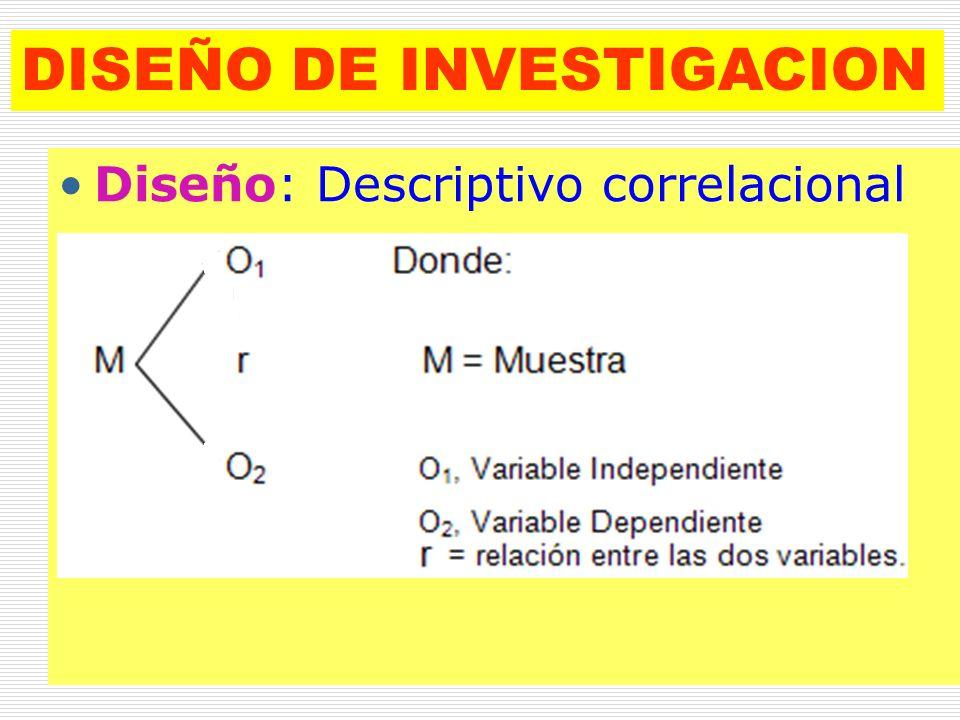 DISEÑO DE INVESTIGACION Diseño: Descriptivo correlacional