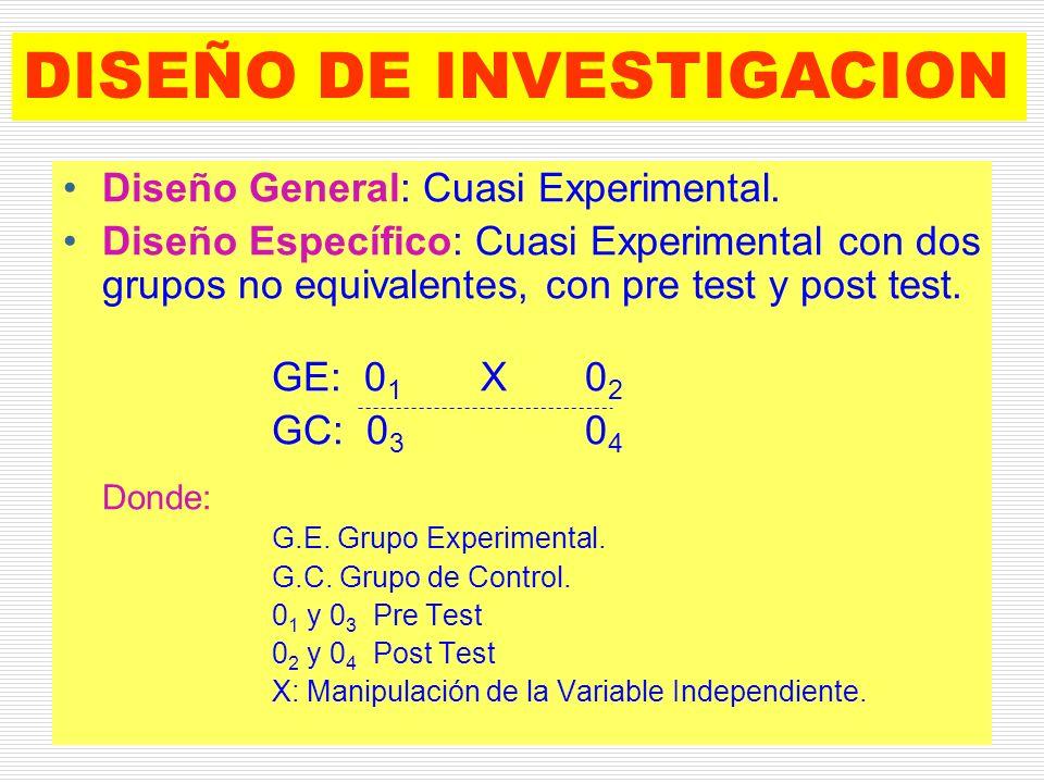 DISEÑO DE INVESTIGACION Diseño General: Cuasi Experimental. Diseño Específico: Cuasi Experimental con dos grupos no equivalentes, con pre test y post