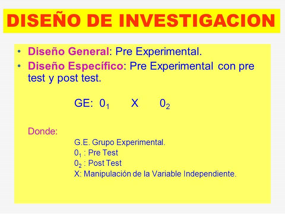 DISEÑO DE INVESTIGACION Diseño General: Pre Experimental. Diseño Específico: Pre Experimental con pre test y post test. GE: 0 1 X0 2 Donde: G.E. Grupo