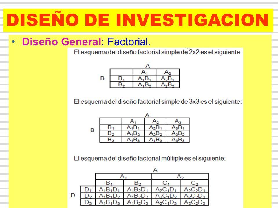 DISEÑO DE INVESTIGACION Diseño General: Factorial.