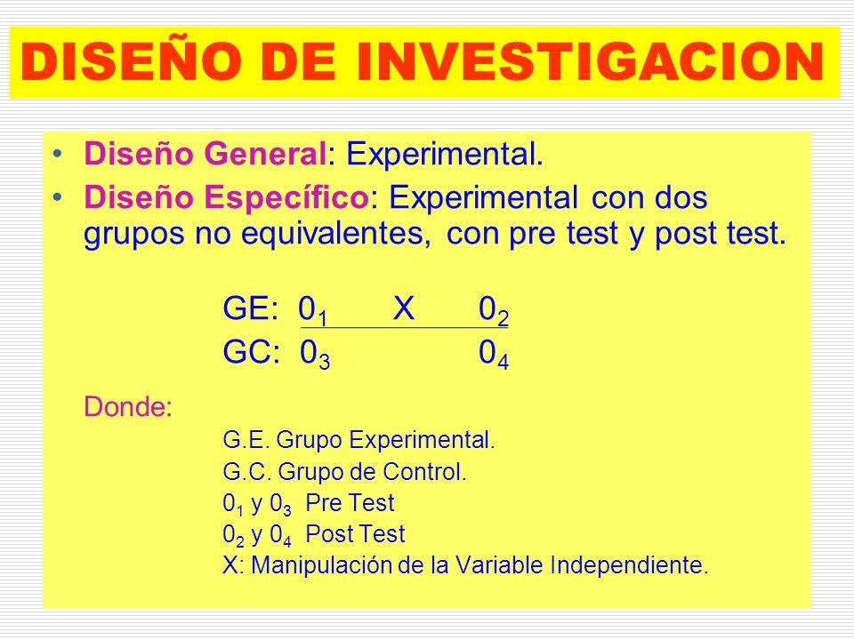 DISEÑO DE INVESTIGACION Diseño General: Experimental. Diseño Específico: Experimental con dos grupos no equivalentes, con pre test y post test. GE: 0