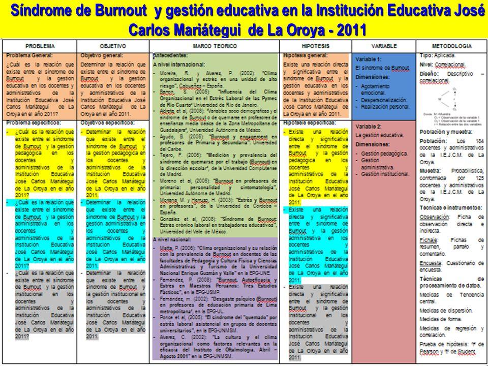 Síndrome de Burnout y gestión educativa en la Institución Educativa José Carlos Mariátegui de La Oroya - 2011