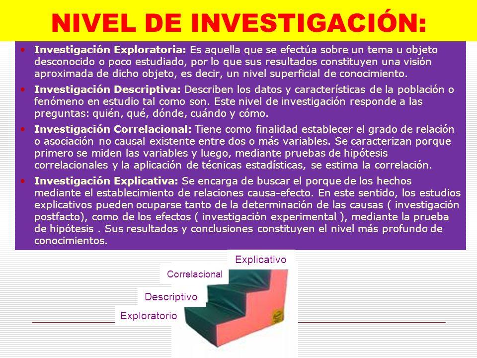 NIVEL DE INVESTIGACIÓN: Investigación Exploratoria: Es aquella que se efectúa sobre un tema u objeto desconocido o poco estudiado, por lo que sus resu