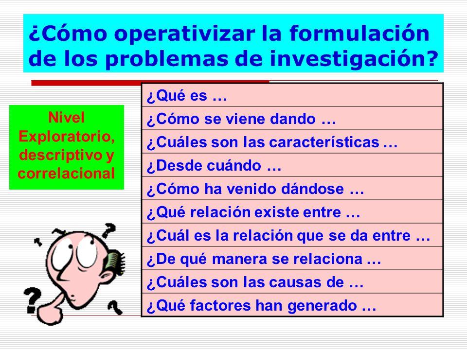 ¿Cómo operativizar la formulación de los problemas de investigación? Nivel Exploratorio, descriptivo y correlacional ¿Qué es … ¿Cómo se viene dando …