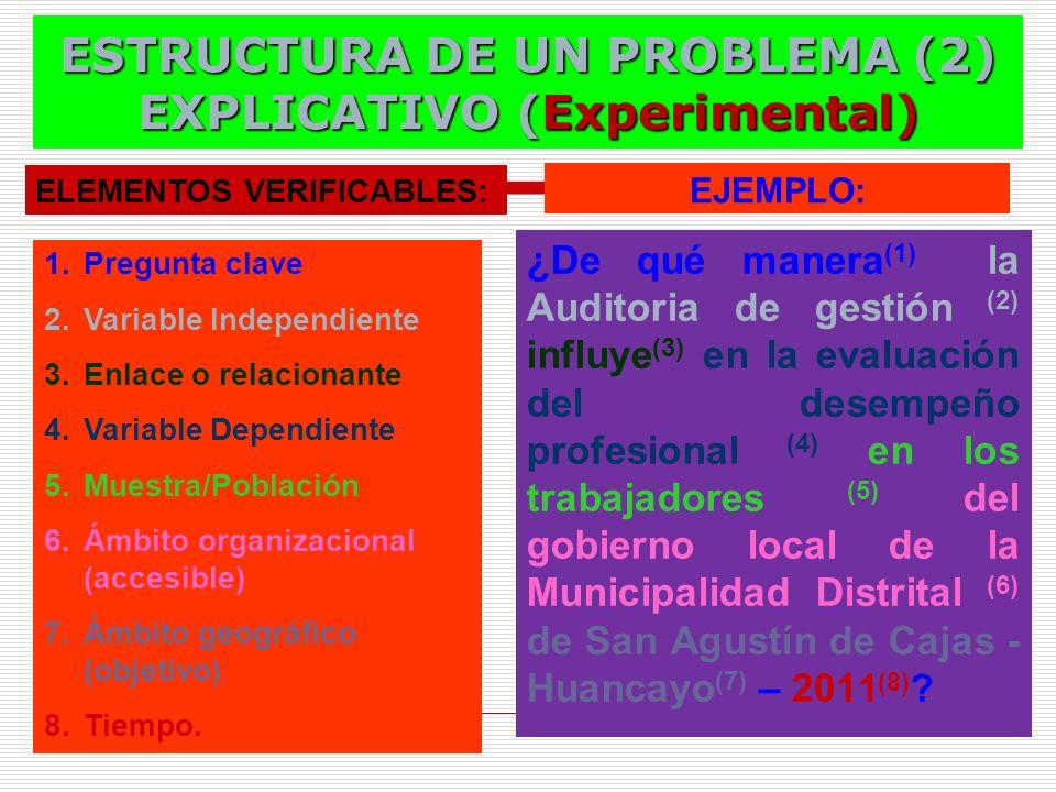 ¿De qué manera (1) la Auditoria de gestión (2) influye (3) en la evaluación del desempeño profesional (4) en los trabajadores (5) del gobierno local d