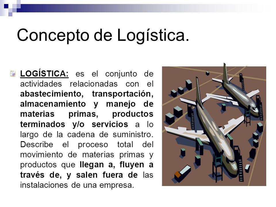 Concepto de Logística. LOGÍSTICA: es el conjunto de actividades relacionadas con el abastecimiento, transportación, almacenamiento y manejo de materia