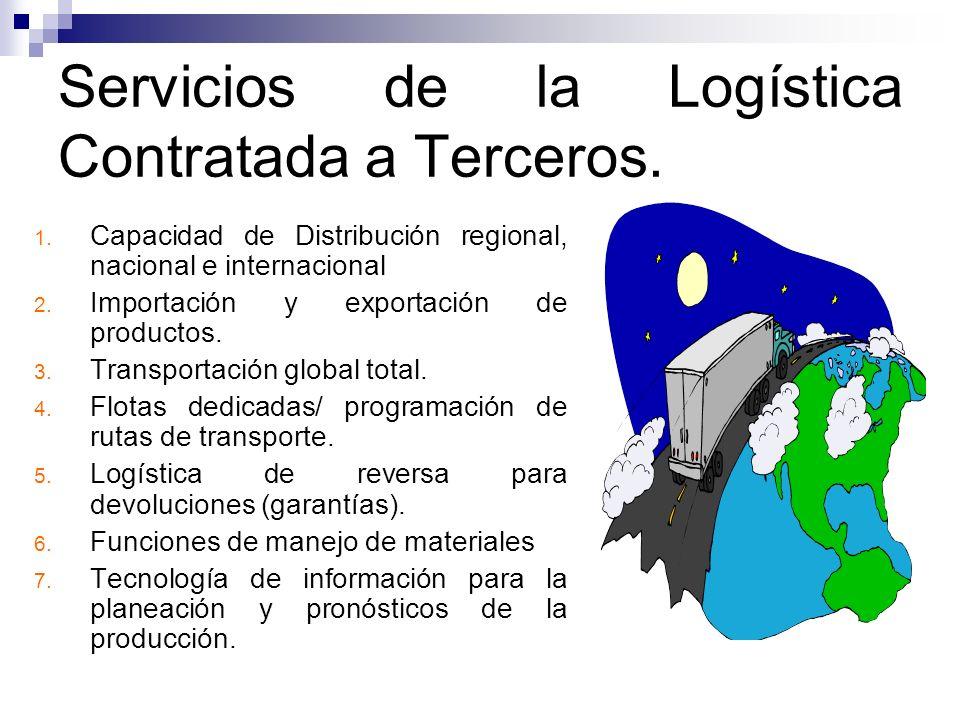 Servicios de la Logística Contratada a Terceros. 1. Capacidad de Distribución regional, nacional e internacional 2. Importación y exportación de produ