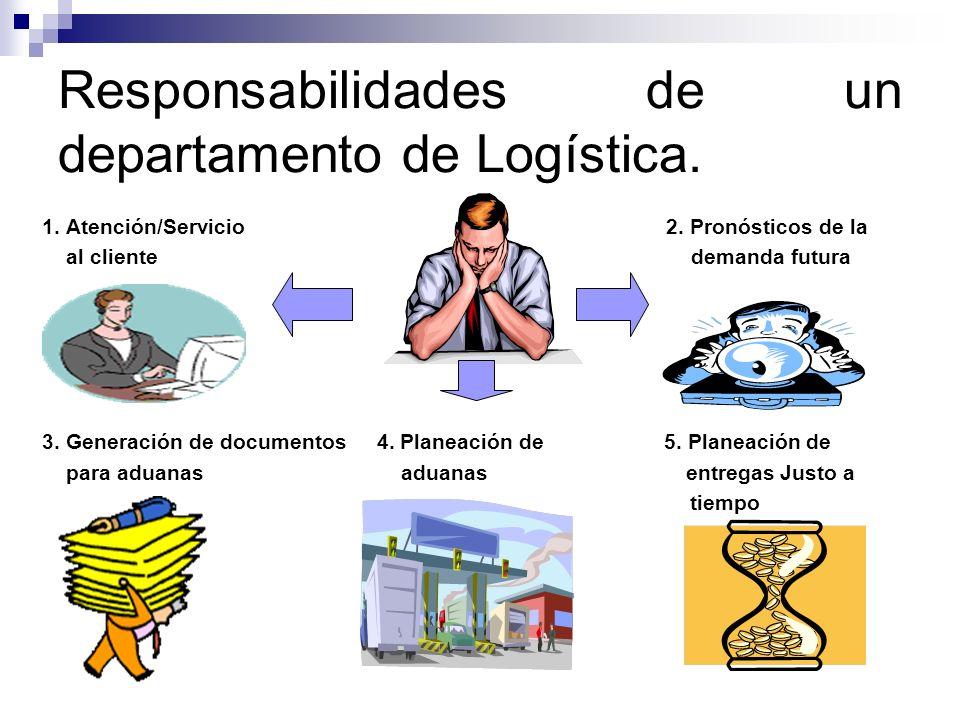 Responsabilidades de un departamento de Logística. 1. Atención/Servicio 2. Pronósticos de la al cliente demanda futura 3. Generación de documentos 4.