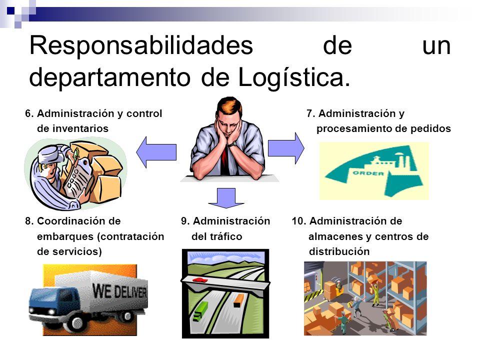 Responsabilidades de un departamento de Logística. 6. Administración y control 7. Administración y de inventarios procesamiento de pedidos 8. Coordina