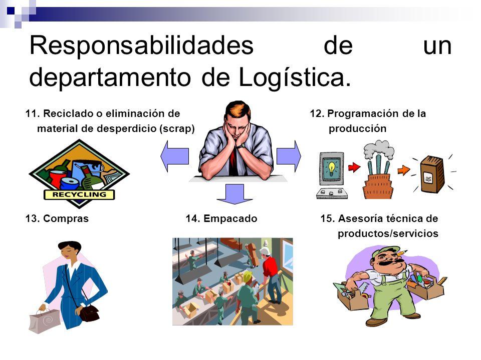 Responsabilidades de un departamento de Logística. 11. Reciclado o eliminación de 12. Programación de la material de desperdicio (scrap) producción 13