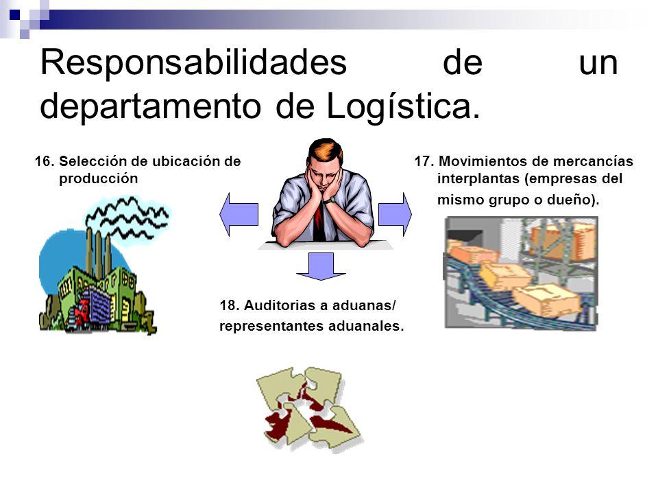 Responsabilidades de un departamento de Logística. 16. Selección de ubicación de 17. Movimientos de mercancías producción interplantas (empresas del m