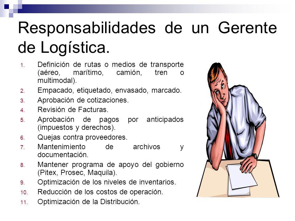 Responsabilidades de un Gerente de Logística. 1. Definición de rutas o medios de transporte (aéreo, marítimo, camión, tren o multimodal). 2. Empacado,