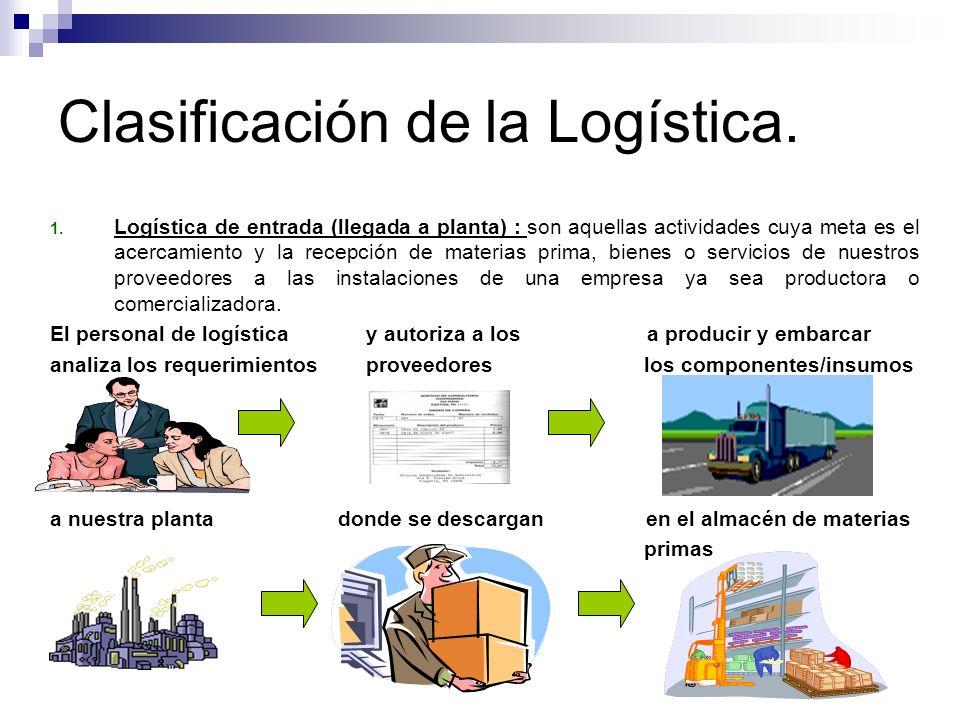 Clasificación de la Logística. 1. Logística de entrada (llegada a planta) : son aquellas actividades cuya meta es el acercamiento y la recepción de ma