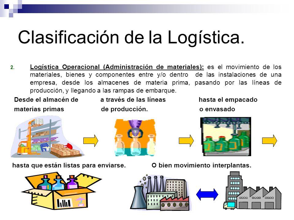 Clasificación de la Logística. 2. Logística Operacional (Administración de materiales): es el movimiento de los materiales, bienes y componentes entre