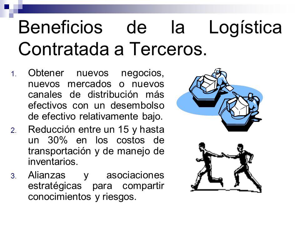 Beneficios de la Logística Contratada a Terceros. 1. Obtener nuevos negocios, nuevos mercados o nuevos canales de distribución más efectivos con un de