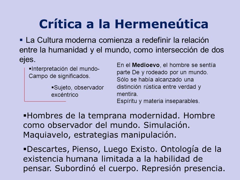 La Cultura moderna comienza a redefinir la relación entre la humanidad y el mundo, como intersección de dos ejes. Sujeto, observador excéntrico Interp