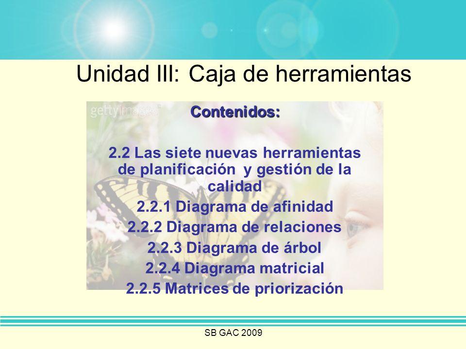 SB GAC 2009 2.2.3 Diagrama de árbol 1.-Seleccionar personas 2.- Establecer objetivos 3.- Deducir medios 4.- Evaluar medios 5.- Sistematizar medios 6.- Confirmar objetivos