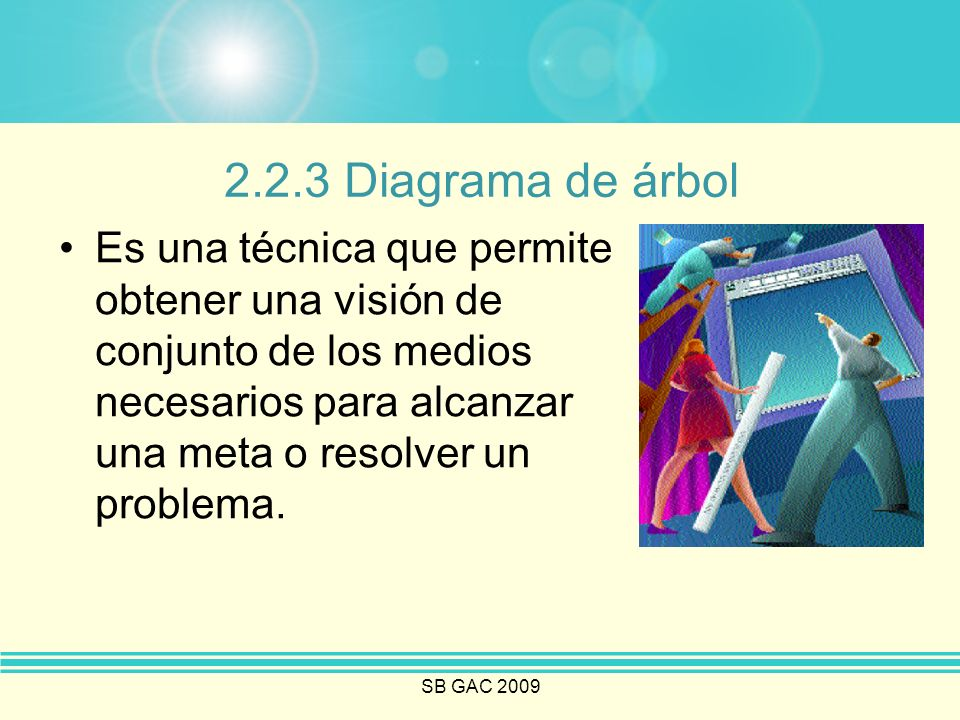 SB GAC 2009 2.2.3 Diagrama de árbol Es una técnica que permite obtener una visión de conjunto de los medios necesarios para alcanzar una meta o resolv
