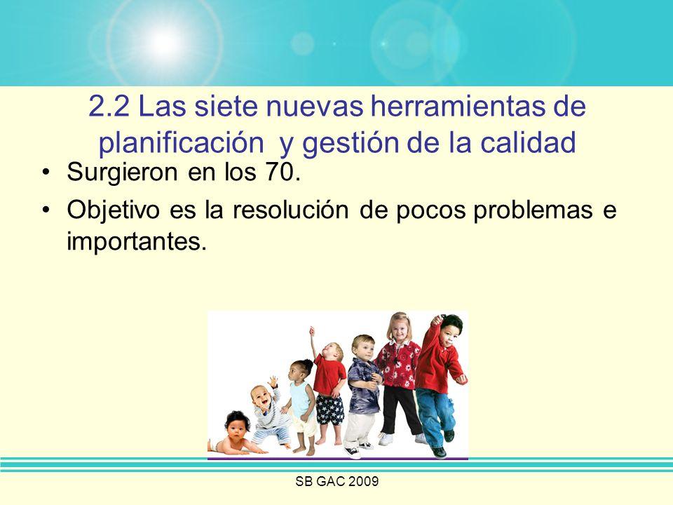 SB GAC 2009 2.2 Las siete nuevas herramientas de planificación y gestión de la calidad Surgieron en los 70. Objetivo es la resolución de pocos problem