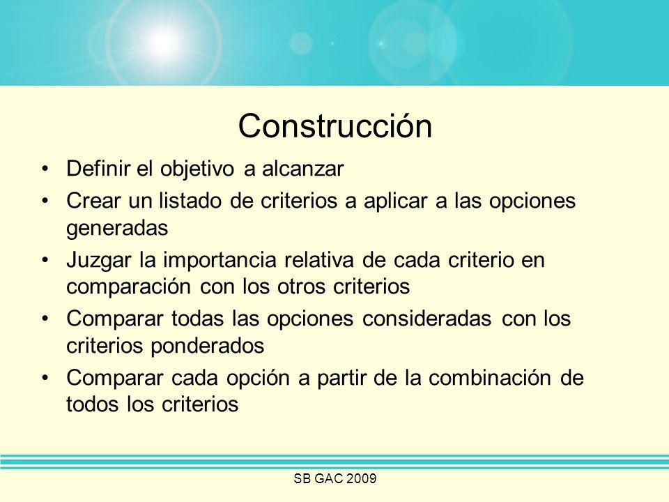 Construcción Definir el objetivo a alcanzar Crear un listado de criterios a aplicar a las opciones generadas Juzgar la importancia relativa de cada cr