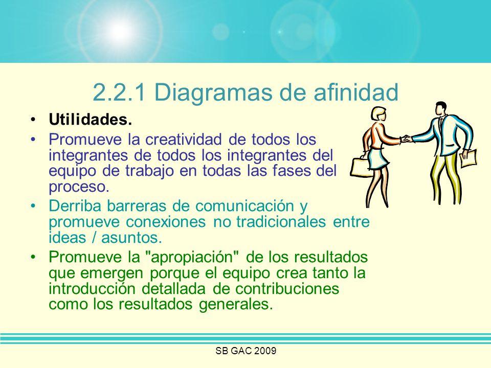 SB GAC 2009 2.2.1 Diagramas de afinidad Utilidades. Promueve la creatividad de todos los integrantes de todos los integrantes del equipo de trabajo en