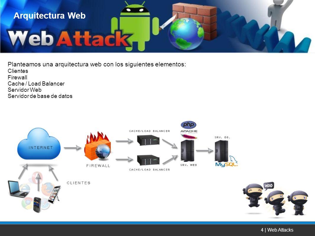 4 | Web Attacks Planteamos una arquitectura web con los siguientes elementos: Clientes Firewall Cache / Load Balancer Servidor Web Servidor de base de