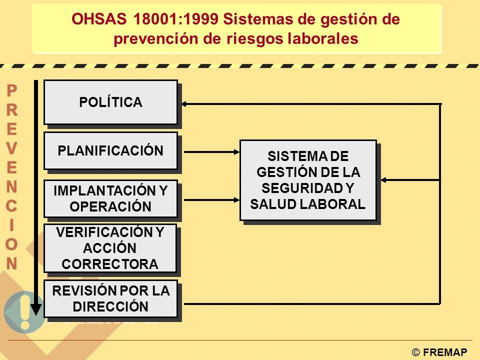 © FREMAP CONSORCIO DE ORGANIZACIONES OHSAS 18001:1999 Sistemas de gestión de prevención de riesgos laborales OHSAS 18002:2000 Directrices para la implantación de la norma OHSAS 18001 OHSAS 18003 Criterios para la auditoria NORMAS OHSAS