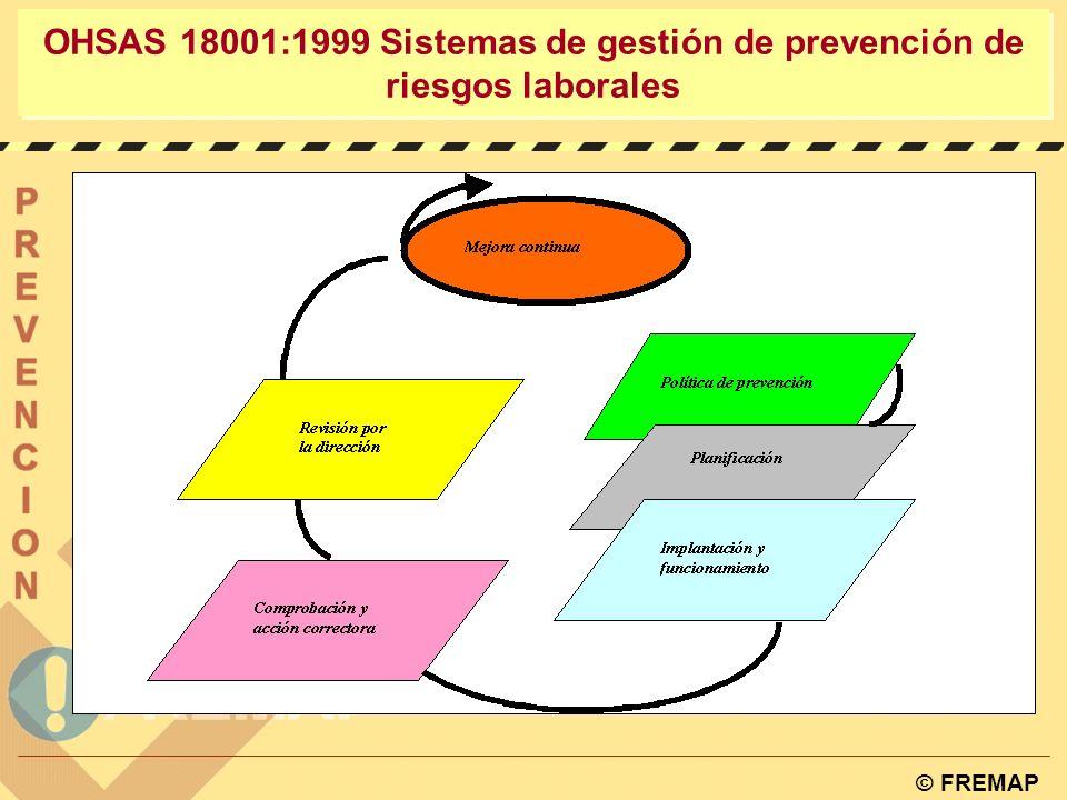 © FREMAP OHSAS 18002:2000 Directrices para la implantación de la norma OHSAS 18001 GUIA IMPLANTACION