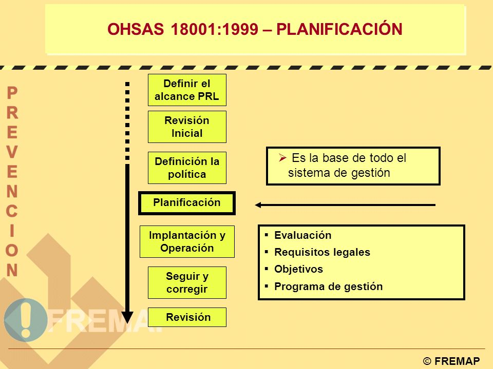 © FREMAP Definir el alcance PRL Revisión Inicial Definición la política Planificación Operación Seguir y corregir Revisión OHSAS 18001:1999 – POLÍTICA