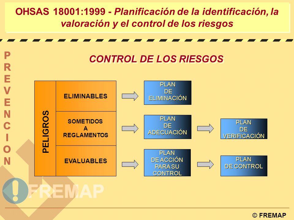 © FREMAP OHSAS 18001:1999 - Planificación de la identificación, la valoración y el control de los riesgos RESULTADOS DE LA EVALUACIÓN: Identificación de peligros.