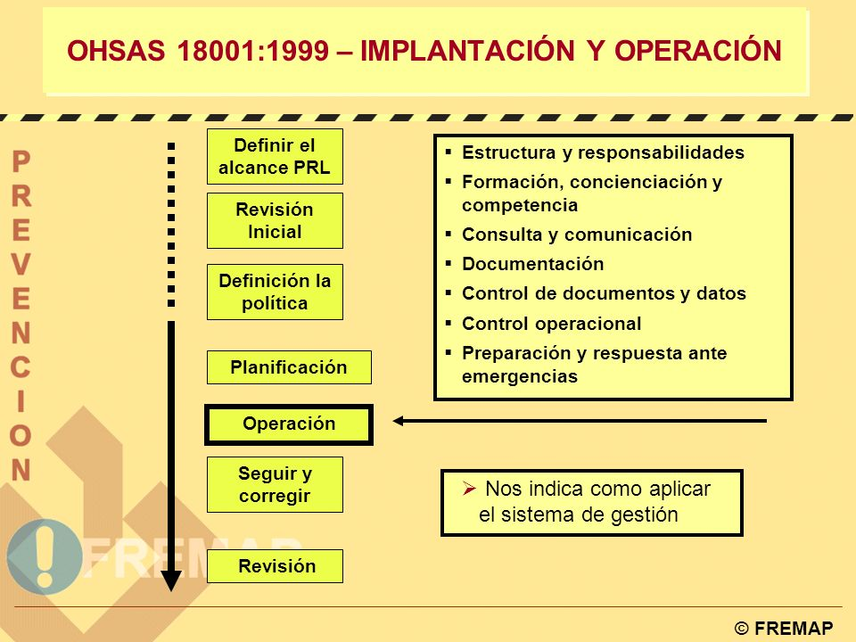 © FREMAP PROGRAMAS DE GESTION Establecimiento de objetivos Establecimiento de indicadores Elaboración de Plan de Prevención Elaboración Programas de Prevención Evaluación de resultados Seguimiento de Planes y Programas de Prevención