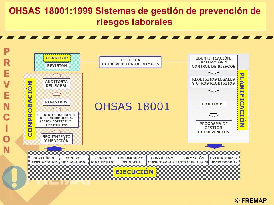 © FREMAP OHSAS 18001:1999 – Revisión por la Dirección 4.6. REVISIÓN POR DIRECCIÓN La alta dirección de la organización debe, a intervalos que determin