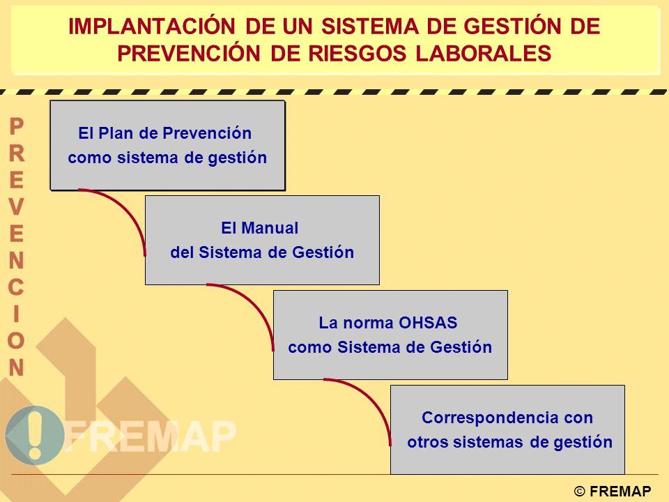 © FREMAP PLANIFICACIÓN AUDITORIA DEL SGPRL REGISTROS ACCIDENTES, INCIDENTES NO CONFORMIDADES, ACCIÓN CORRECTIVA Y PREVENTIVA OBJETIVOS REVISIÓN POLÍTICA DE PREVENCIÓN DE RIESGOS REQUISITOS LEGALES Y OTROS REQUISITOS IDENTIFICACIÓN, EVALUACIÓN Y CONTROL DE RIESGOS SEGUIMIENTO Y MEDICIÓN GESTIÓN DE EMERGENCIAS CONTROL OPERACIONAL CONTROL DOCUMENTAC.