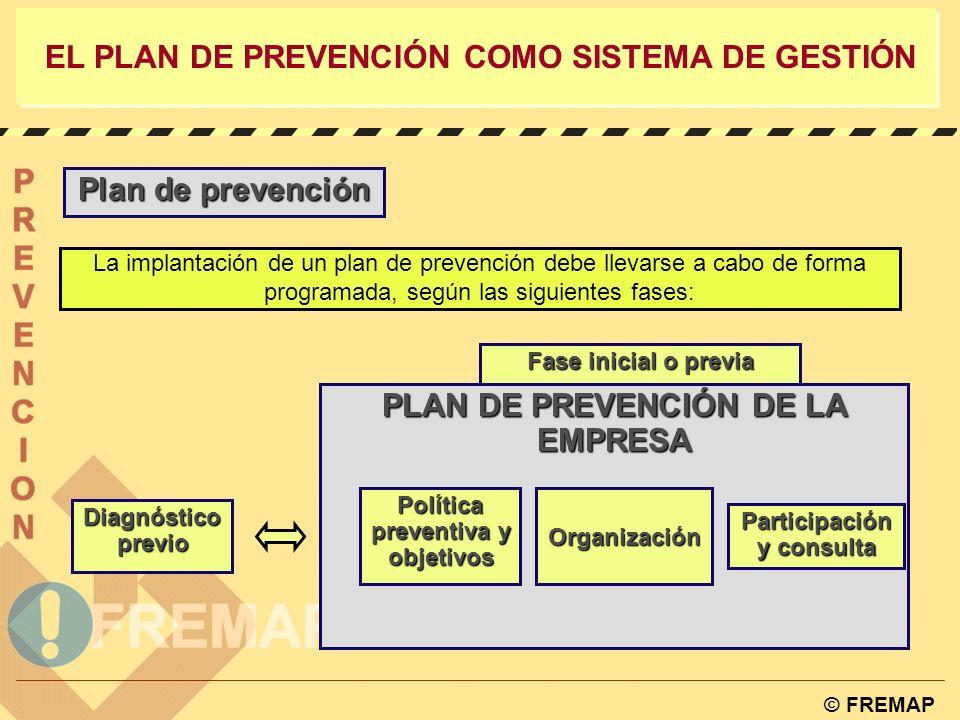 © FREMAP EL PLAN DE PREVENCIÓN COMO SISTEMA DE GESTIÓN