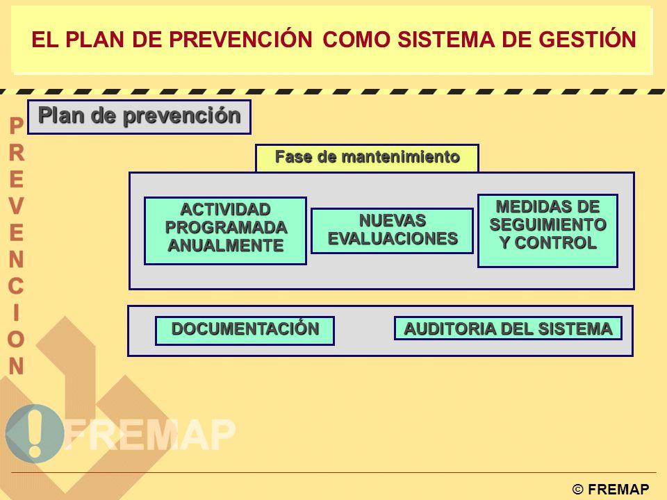 © FREMAP EL PLAN DE PREVENCIÓN COMO SISTEMA DE GESTIÓN Plan de prevención Fase de implantación PROCESO DE GESTIÓN DEL PLAN EVALUACIÓN PLANIFICACIÓN Y