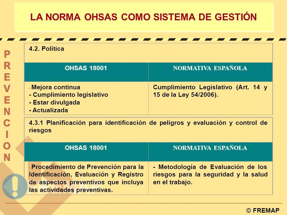 © FREMAP EL MANUAL DEL SISTEMA DE GESTIÓN w Presentación w Política de Prevención de Riesgos Laborales. w Objetivos y Metas de P. R. L. w Organización