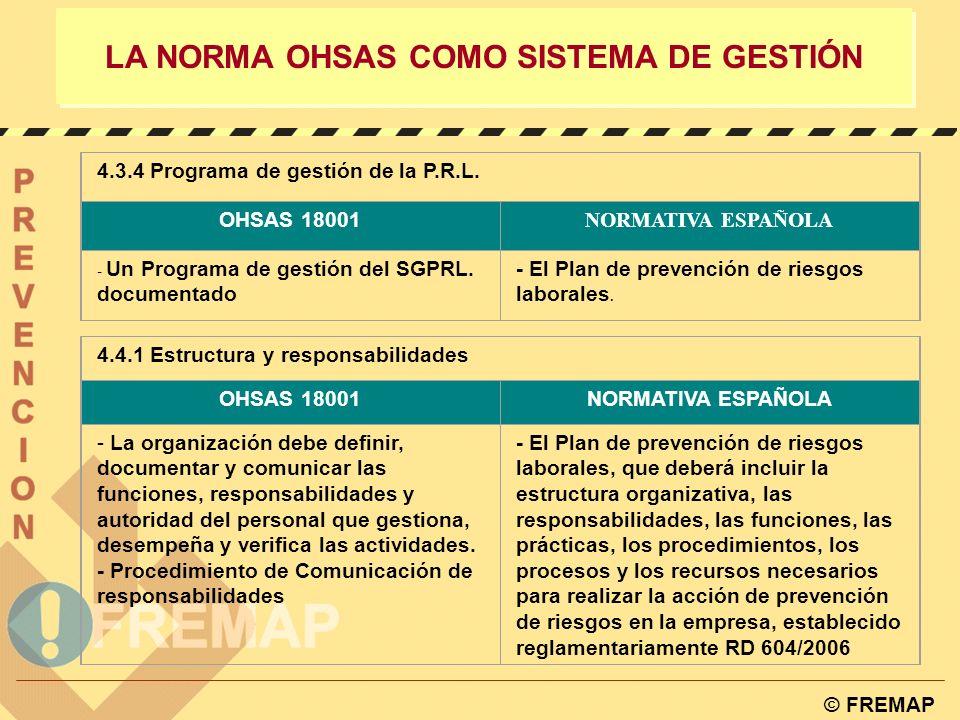 © FREMAP LA NORMA OHSAS COMO SISTEMA DE GESTIÓN 4.3.2 Requisitos legales y otros OHSAS 18001 NORMATIVA ESPAÑOLA - Procedimiento para identificar y acceder a los requisitos legales y otros que sean aplicables Sin correspondencia 4.3.3 Objetivos OHSAS 18001 NORMATIVA ESPAÑOLA - La organización debe establecer y mantener objetivos documentados de P.R.L., para cada función y nivel relevantes dentro de la organización.