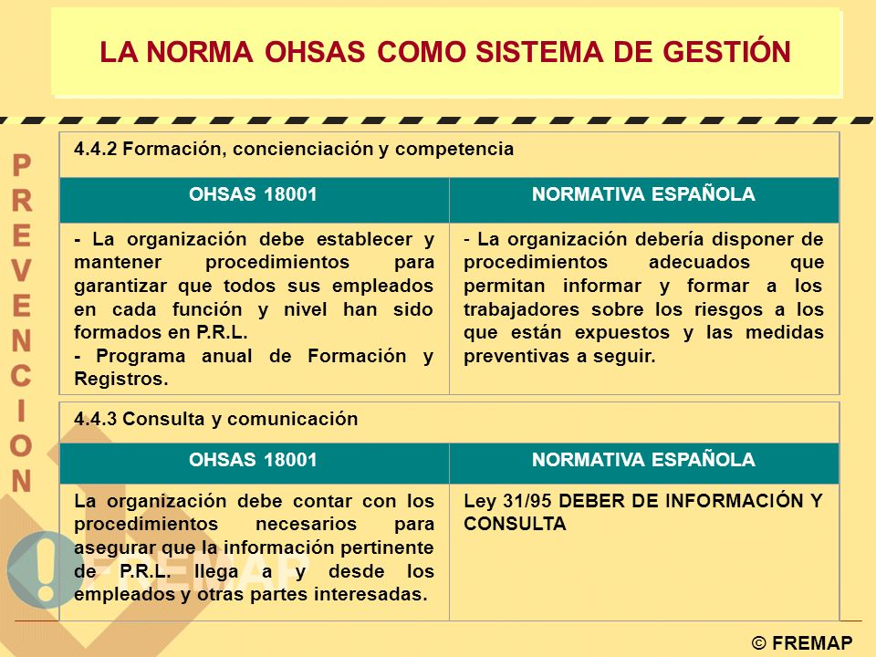 © FREMAP LA NORMA OHSAS COMO SISTEMA DE GESTIÓN 4.3.4 Programa de gestión de la P.R.L. OHSAS 18001 NORMATIVA ESPAÑOLA - Un Programa de gestión del SGP