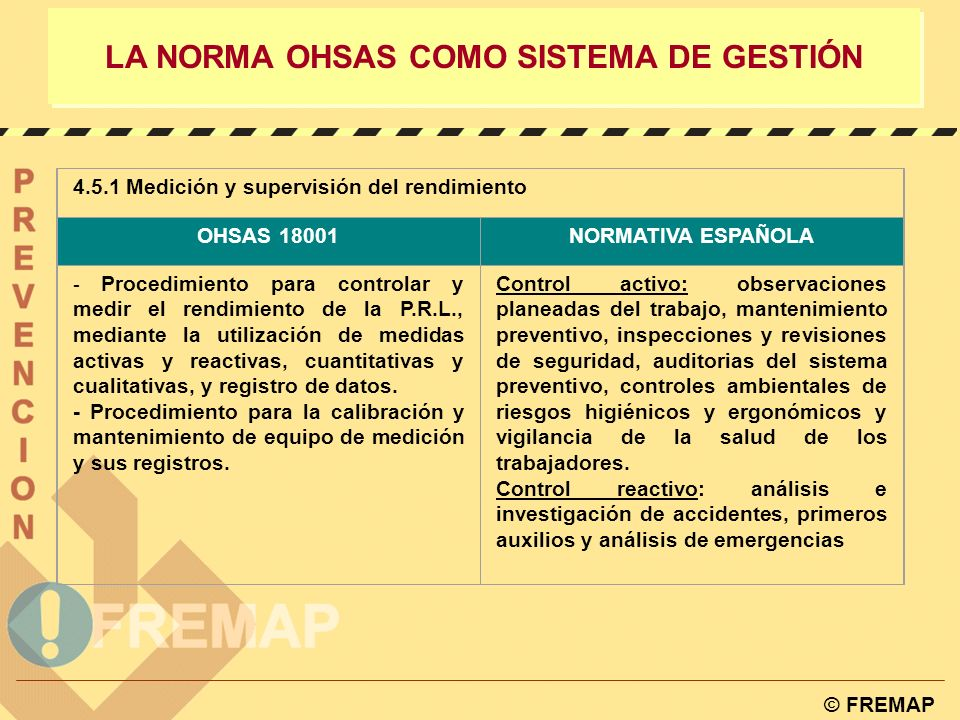 © FREMAP LA NORMA OHSAS COMO SISTEMA DE GESTIÓN 4.4.7 Prevención y respuesta en caso de emergencias OHSAS 18001NORMATIVA ESPAÑOLA La organización debe