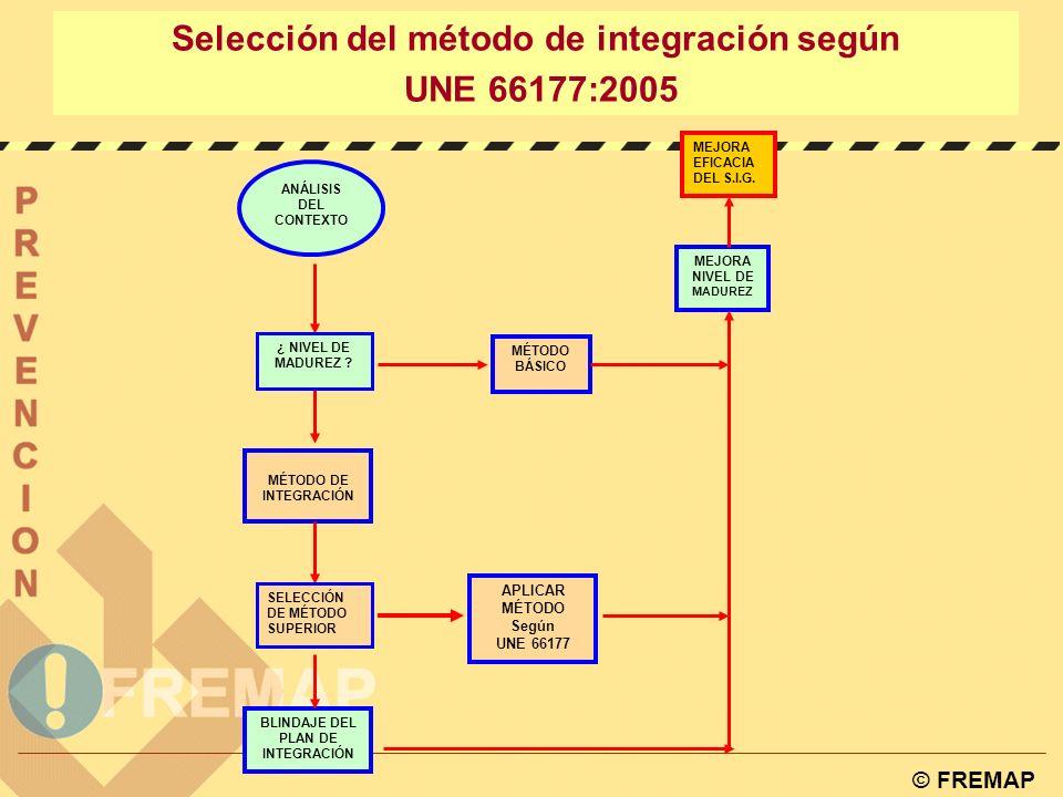 © FREMAP CORRESPONDENCIA CON OTROS SISTEMAS DE GESTIÓN : UNE 66177:2005 - Elección del Método: -Básico (Política, Manual, Responsabilidades y algunos procesos.