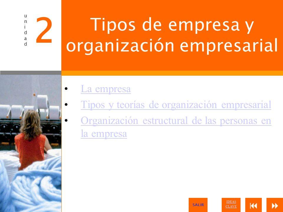 Tipos de empresa y organización empresarial unidadunidad 2 IDEAS CLAVE SALIR La empresa Tipos y teorías de organización empresarial Organización estru