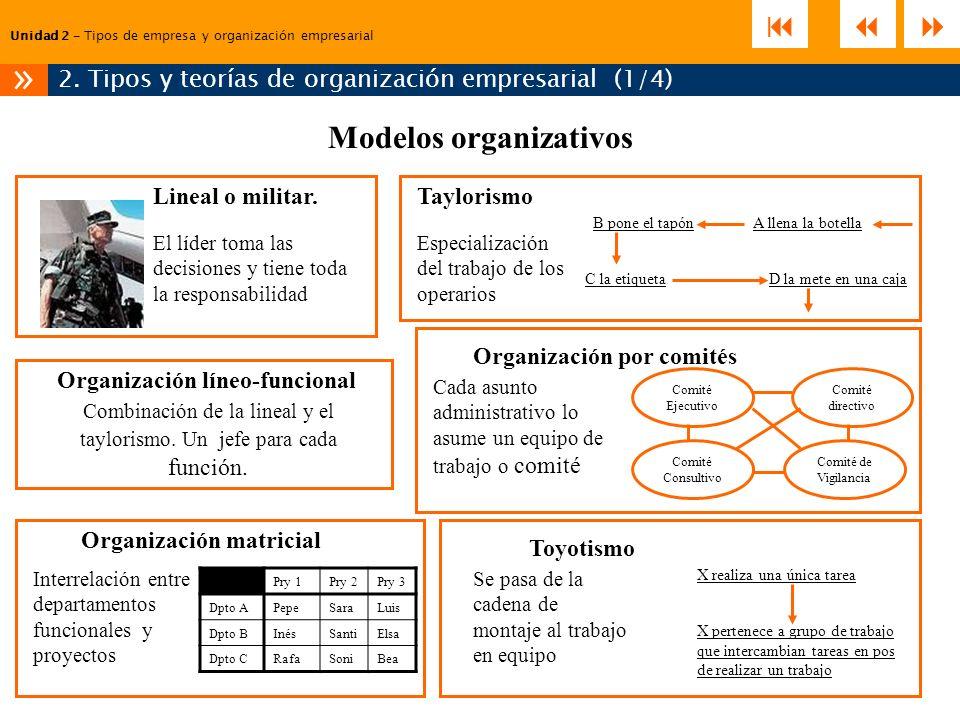 Unidad 2 – Tipos de empresa y organización empresarial 2. Tipos y teorías de organización empresarial (1/4) » Modelos organizativos Lineal o militar.