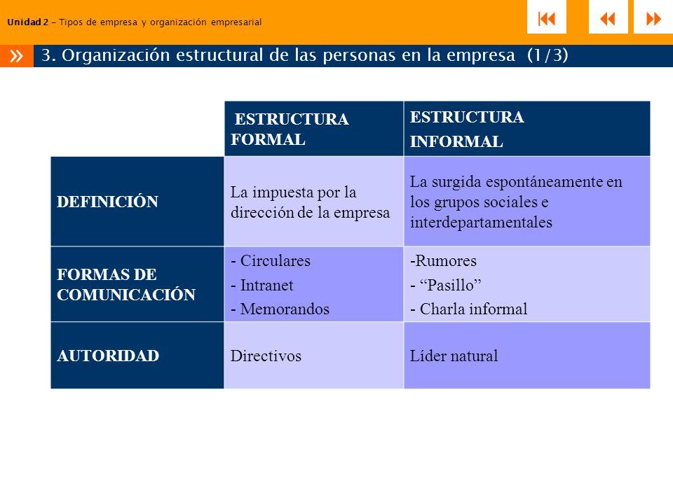 Unidad 2 – Tipos de empresa y organización empresarial 3. Organización estructural de las personas en la empresa (1/3) » ESTRUCTURA FORMAL ESTRUCTURA