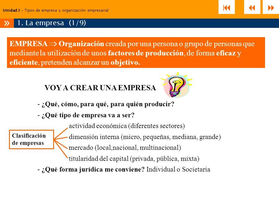 Unidad 2 – Tipos de empresa y organización empresarial 1. La empresa (1/9) » VOY A CREAR UNA EMPRESA Clasificación de empresas EMPRESA Organización cr