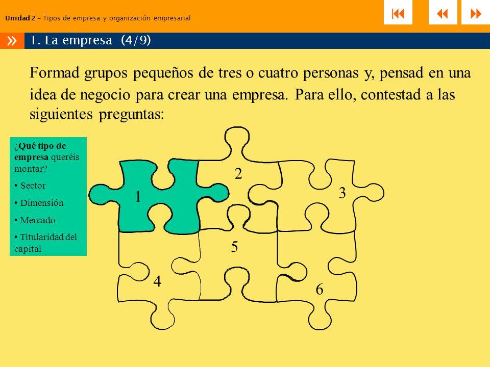 Unidad 2 – Tipos de empresa y organización empresarial 3.