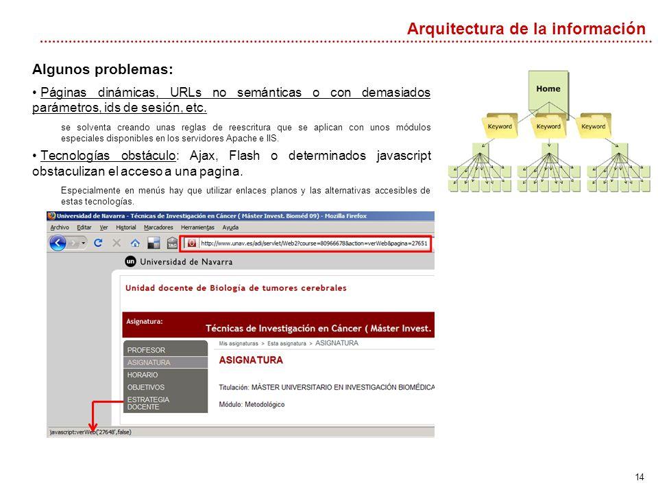 14 Algunos problemas: Páginas dinámicas, URLs no semánticas o con demasiados parámetros, ids de sesión, etc.