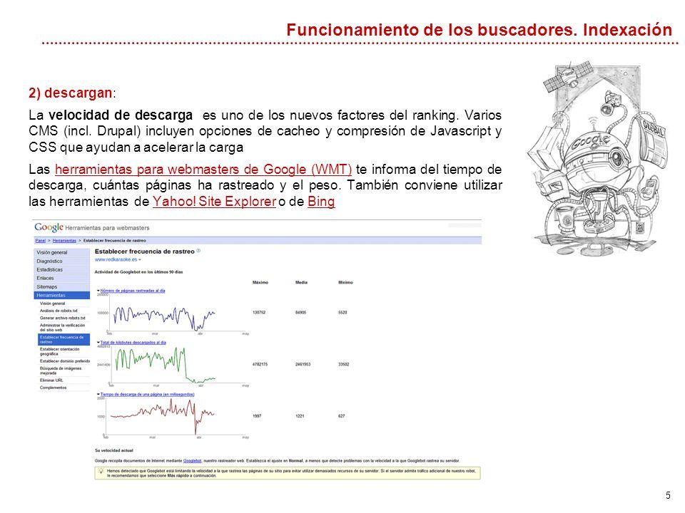 5 2) descargan: La velocidad de descarga es uno de los nuevos factores del ranking.