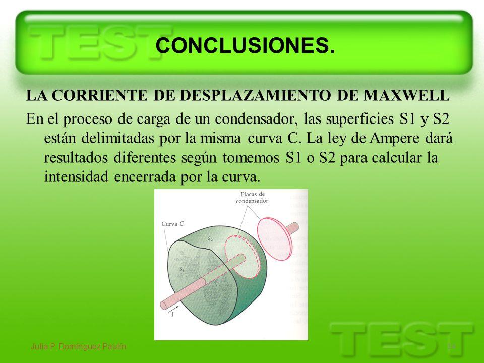 CONCLUSIONES. LA CORRIENTE DE DESPLAZAMIENTO DE MAXWELL En el proceso de carga de un condensador, las superficies S1 y S2 están delimitadas por la mis